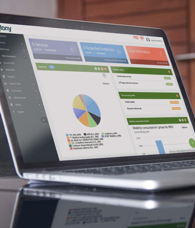 Business Portal APIs